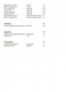 vini-bianchi-nord-italia-1180x1670